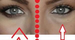 occhi-bicarbonato